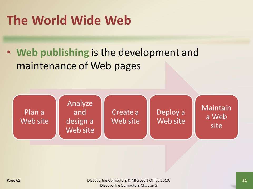 Analyze and design a Web site
