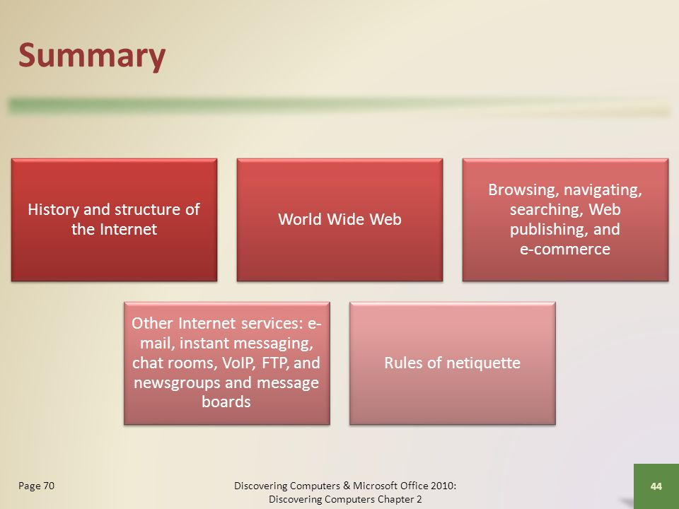 Summary History and structure of the Internet. World Wide Web. Browsing, navigating, searching, Web publishing, and e-commerce.