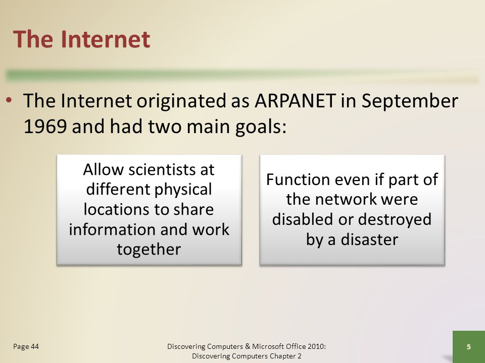 The Internet The Internet originated as ARPANET in September 1969 and had two main goals: