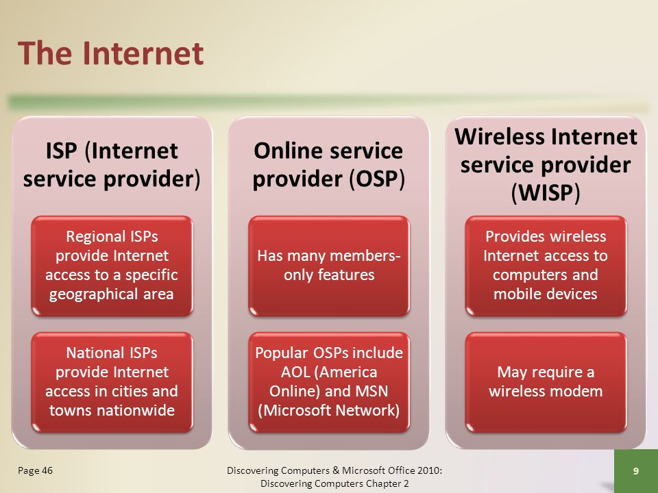 The Internet ISP (Internet service provider)