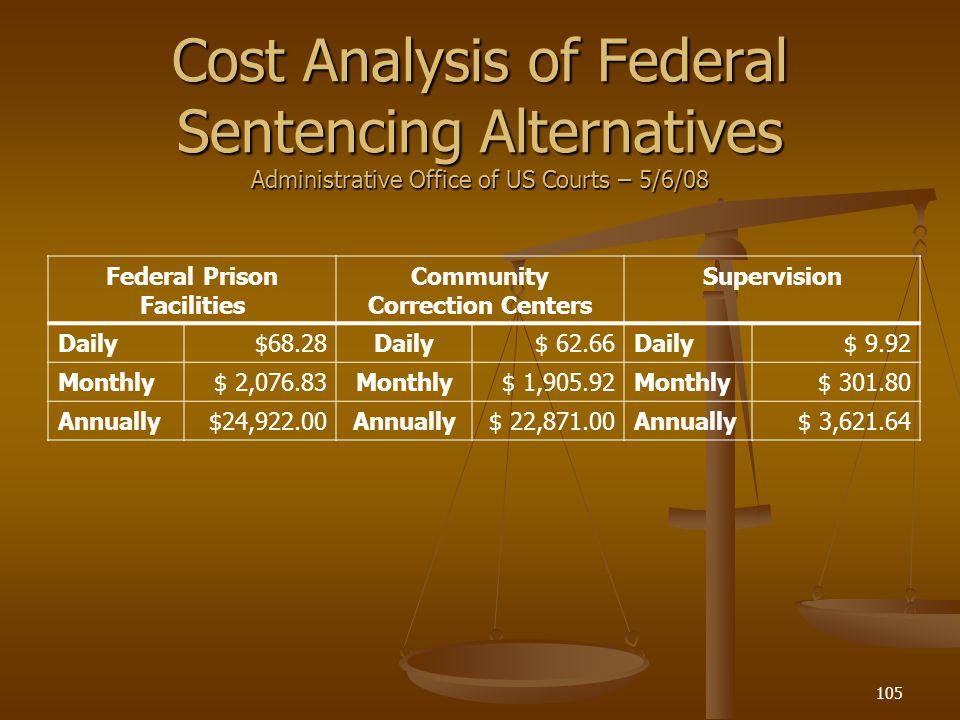 Federal Prison Facilities Community Correction Centers