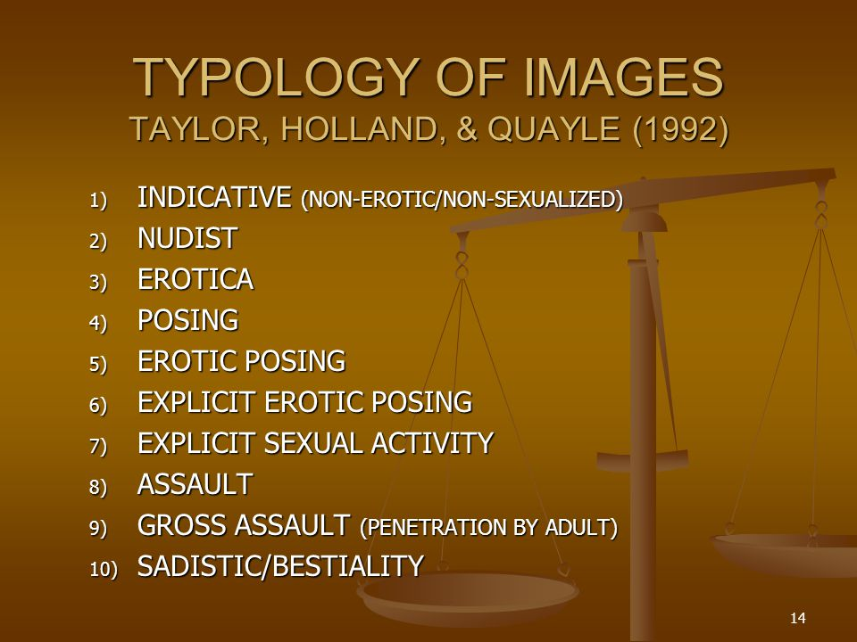 TYPOLOGY OF IMAGES TAYLOR, HOLLAND, & QUAYLE (1992)