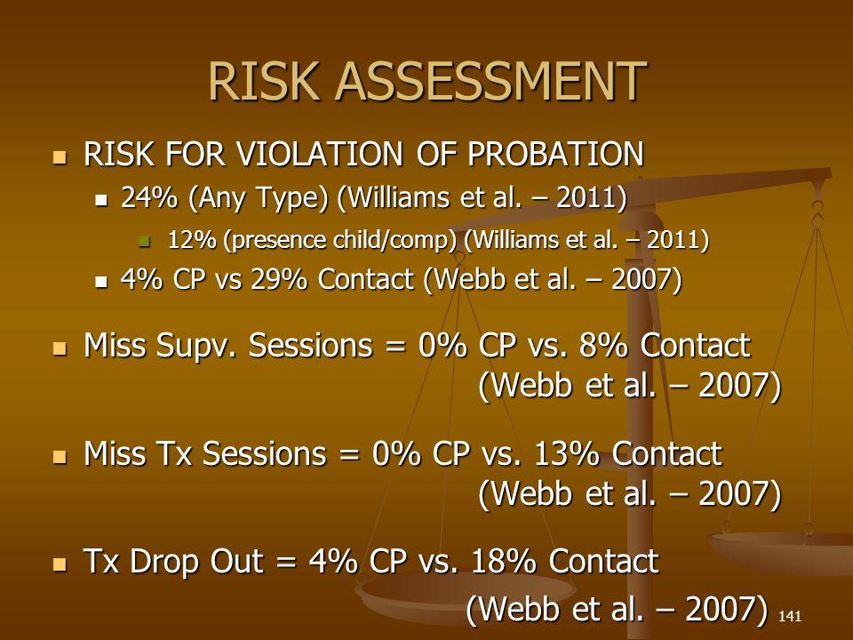 RISK ASSESSMENT RISK FOR VIOLATION OF PROBATION