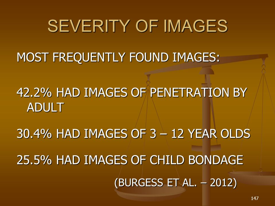 SEVERITY OF IMAGES