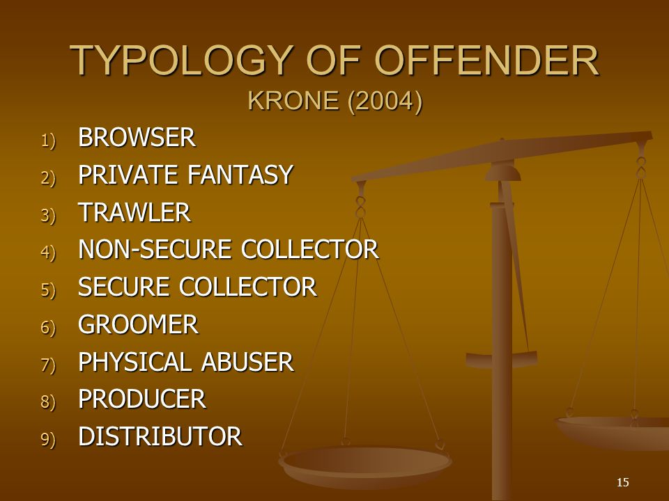 TYPOLOGY OF OFFENDER KRONE (2004)