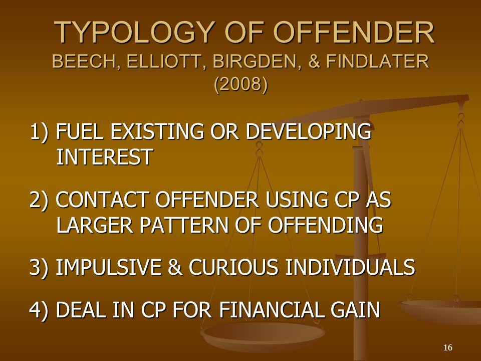 TYPOLOGY OF OFFENDER BEECH, ELLIOTT, BIRGDEN, & FINDLATER (2008)
