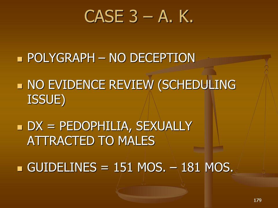 CASE 3 – A. K. POLYGRAPH – NO DECEPTION