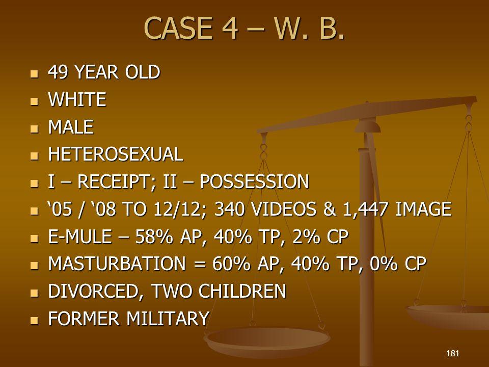 CASE 4 – W. B. 49 YEAR OLD WHITE MALE HETEROSEXUAL