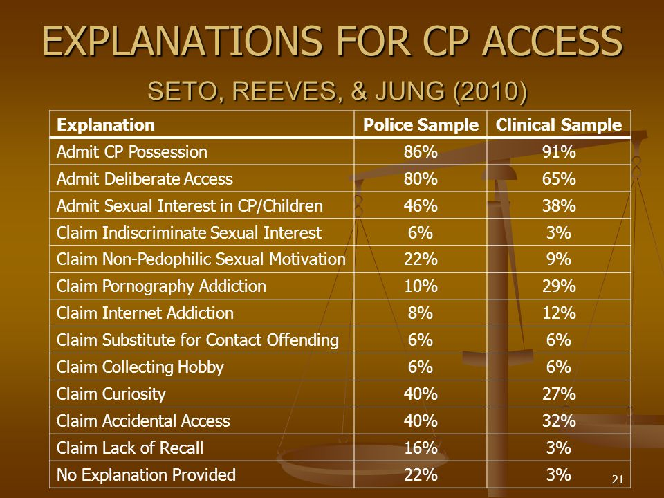 EXPLANATIONS FOR CP ACCESS SETO, REEVES, & JUNG (2010)