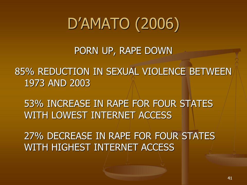 D'AMATO (2006) PORN UP, RAPE DOWN