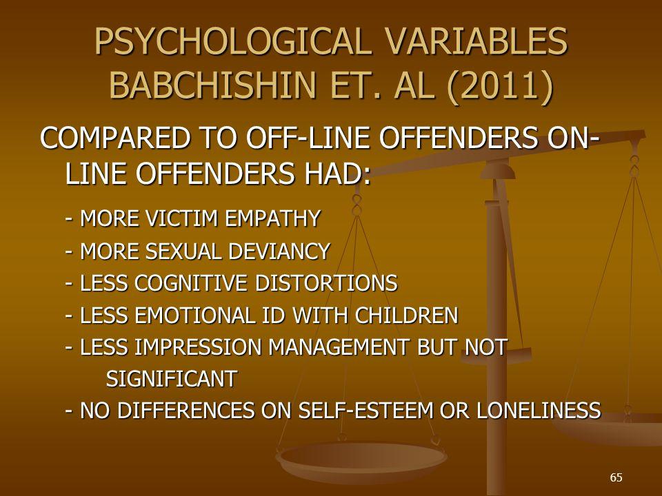 PSYCHOLOGICAL VARIABLES BABCHISHIN ET. AL (2011)
