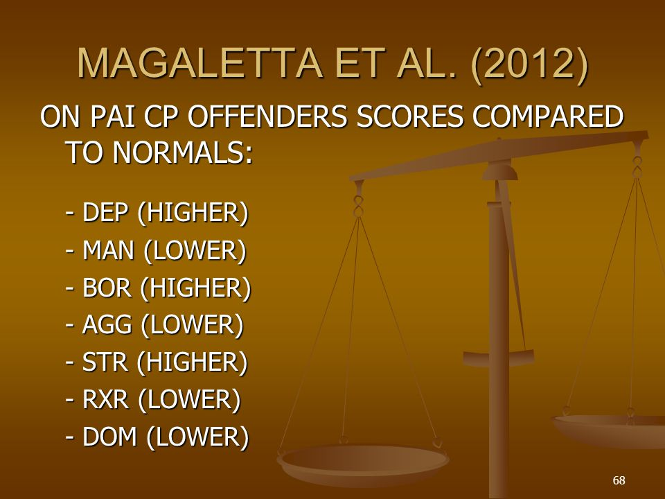 MAGALETTA ET AL. (2012) ON PAI CP OFFENDERS SCORES COMPARED TO NORMALS: - DEP (HIGHER) - MAN (LOWER)