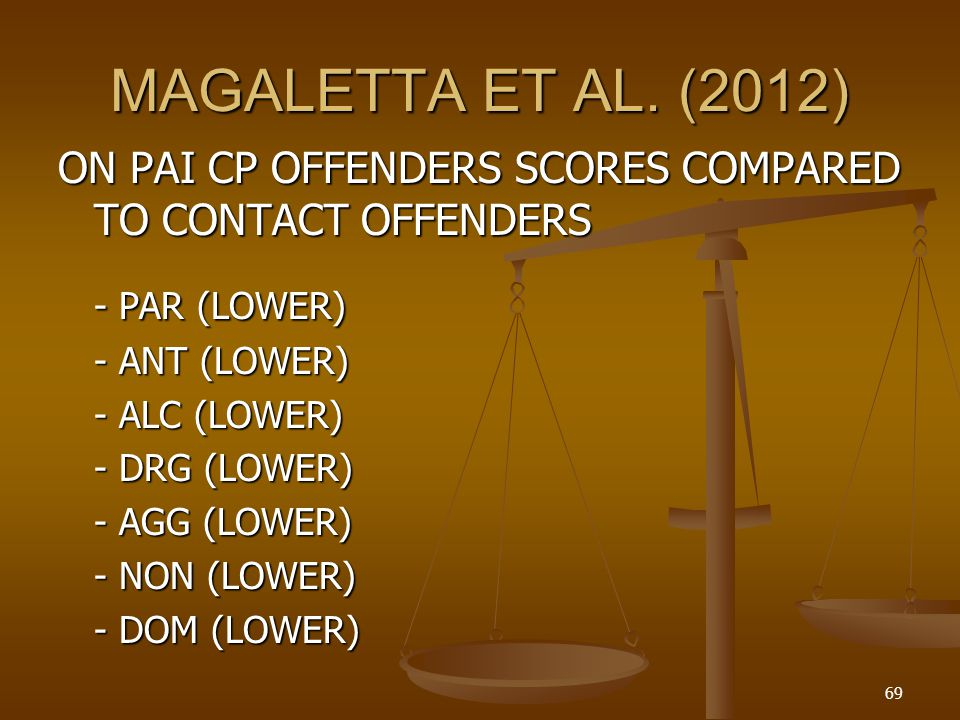 MAGALETTA ET AL. (2012) ON PAI CP OFFENDERS SCORES COMPARED TO CONTACT OFFENDERS. - PAR (LOWER) - ANT (LOWER)
