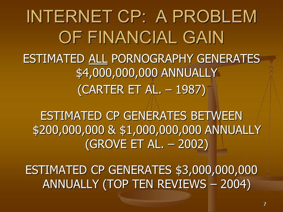 INTERNET CP: A PROBLEM OF FINANCIAL GAIN