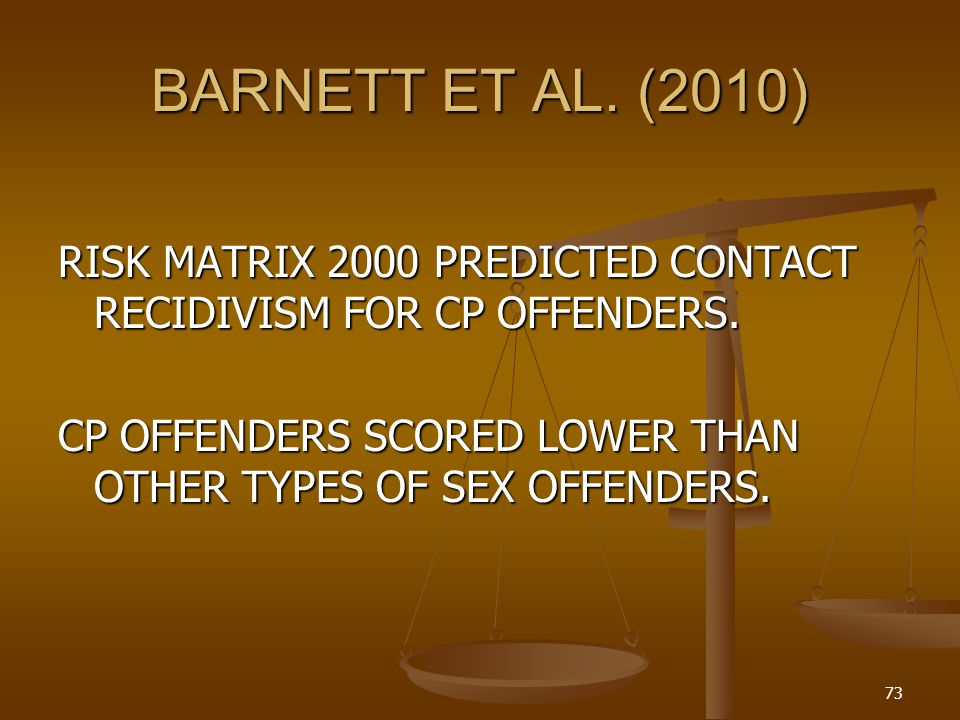 BARNETT ET AL. (2010) RISK MATRIX 2000 PREDICTED CONTACT RECIDIVISM FOR CP OFFENDERS. CP OFFENDERS SCORED LOWER THAN OTHER TYPES OF SEX OFFENDERS.