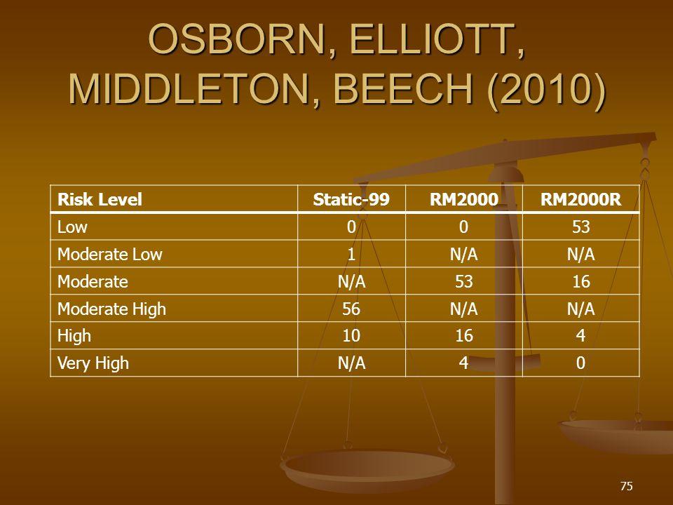 OSBORN, ELLIOTT, MIDDLETON, BEECH (2010)