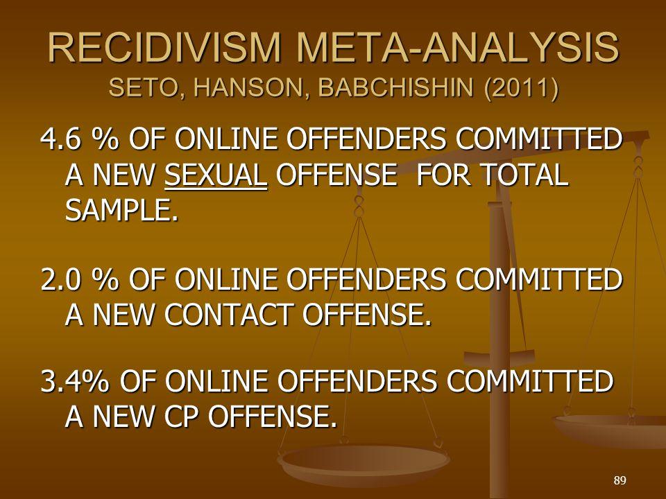 RECIDIVISM META-ANALYSIS SETO, HANSON, BABCHISHIN (2011)