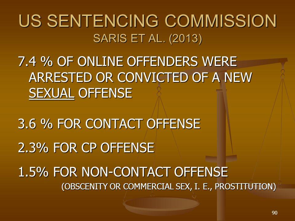 US SENTENCING COMMISSION SARIS ET AL. (2013)