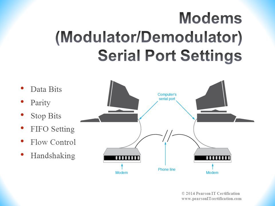 Modems (Modulator/Demodulator) Serial Port Settings
