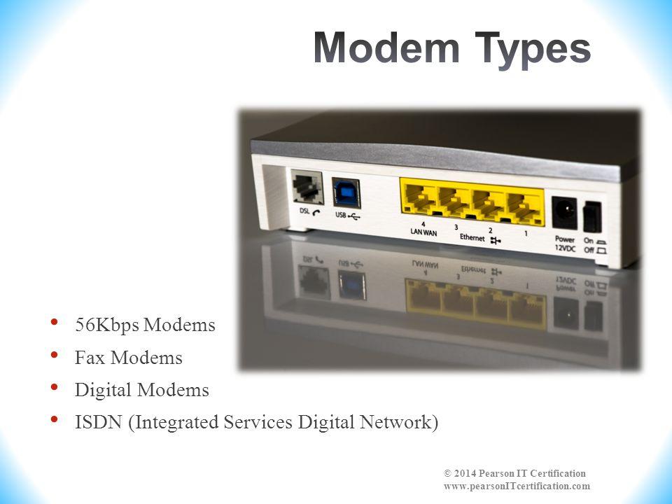 Modem Types 56Kbps Modems Fax Modems Digital Modems