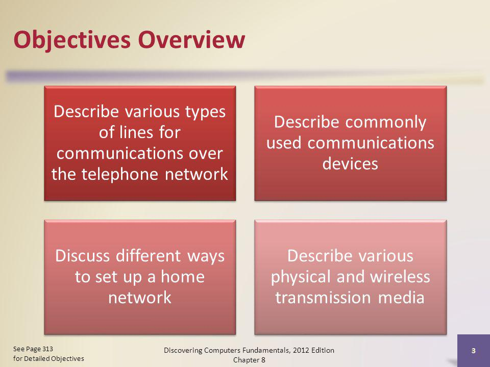 Objectives Overview Describe various types of lines for communications over the telephone network. Describe commonly used communications devices.