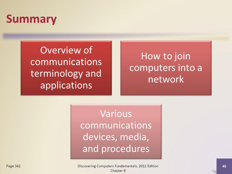 Summary Overview of communications terminology and applications. How to join computers into a network.