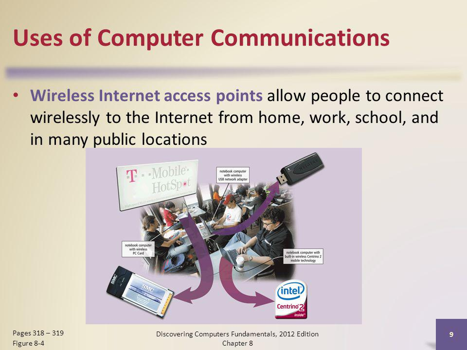 Uses of Computer Communications