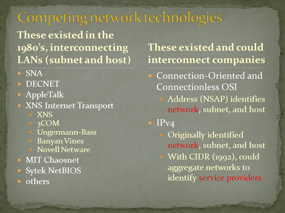 Competing network technologies