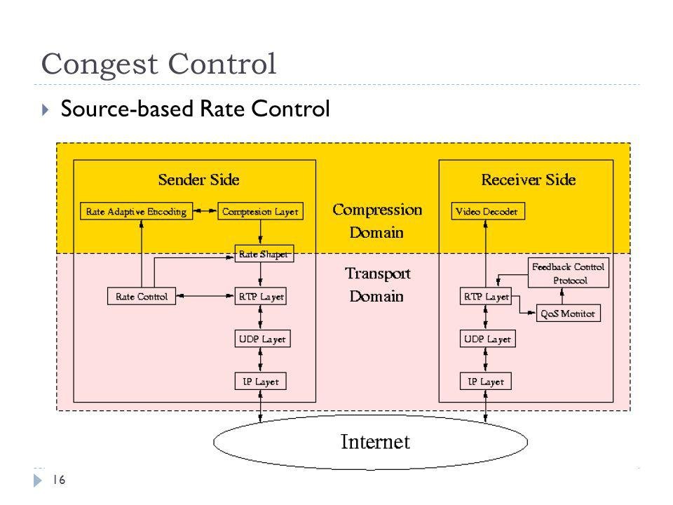 Congest Control Source-based Rate Control
