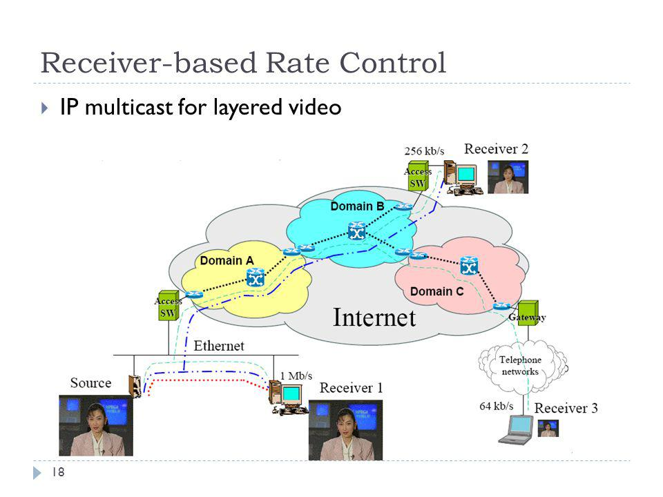 Receiver-based Rate Control