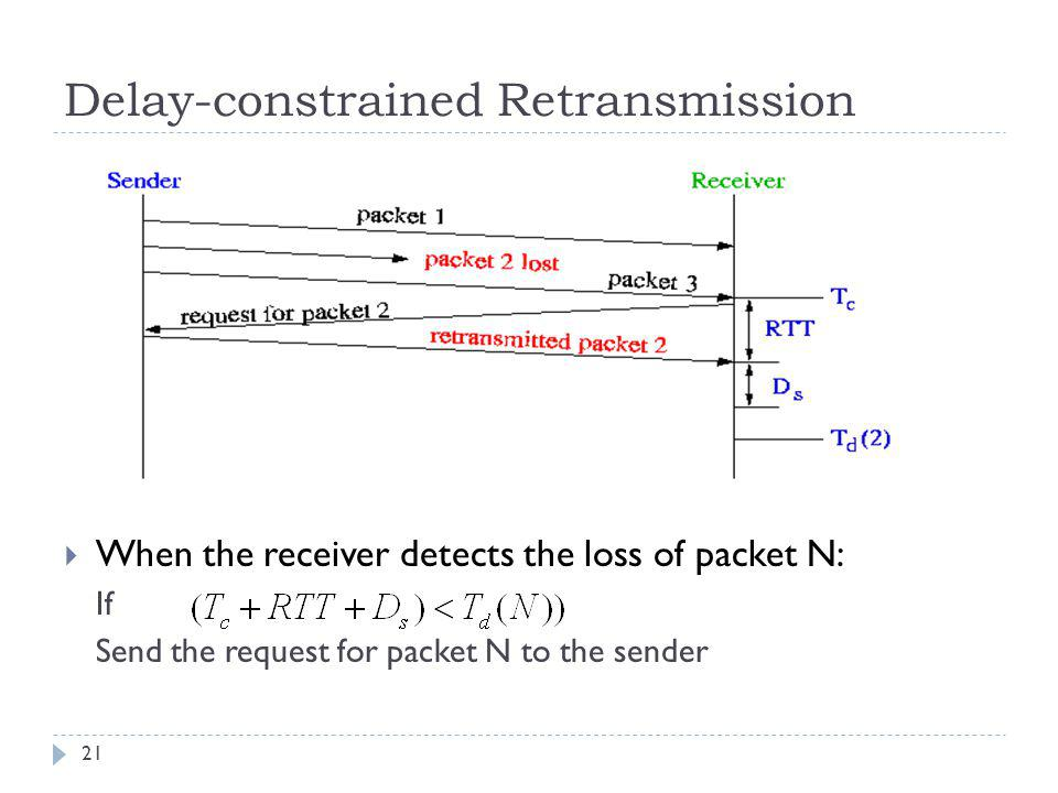 Delay-constrained Retransmission