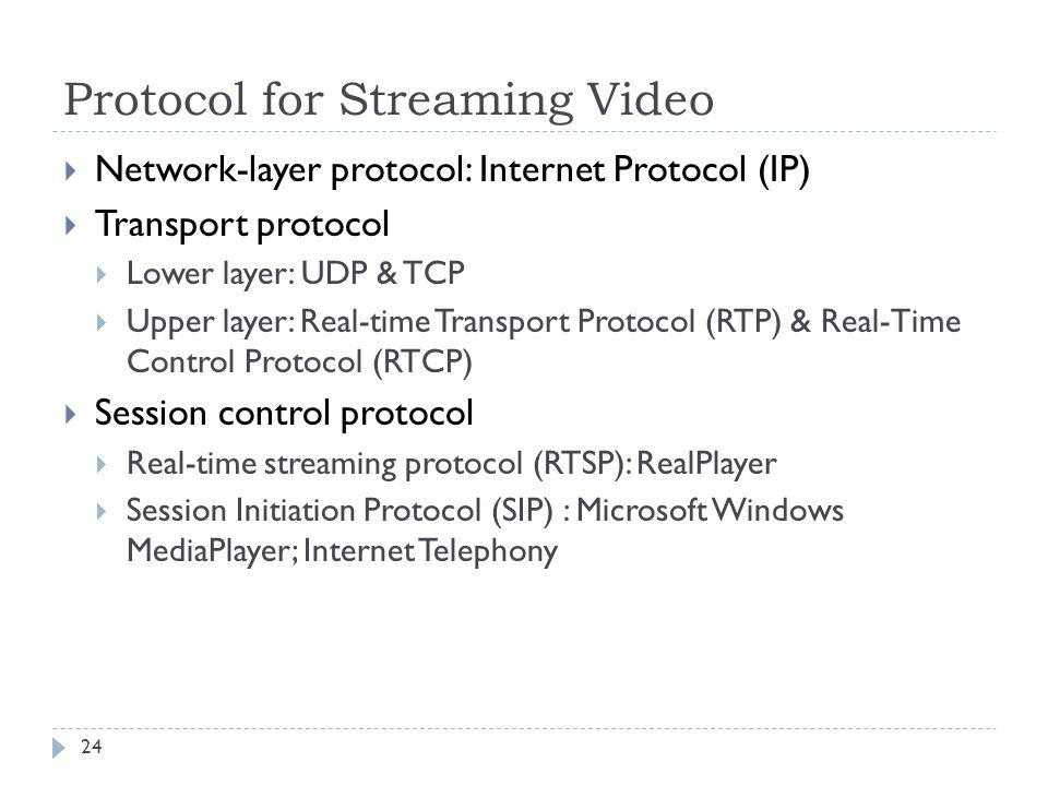 Protocol for Streaming Video