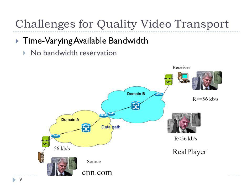 Challenges for Quality Video Transport