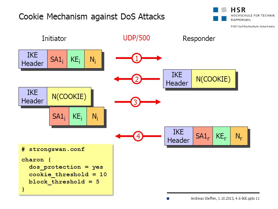 Cookie Mechanism against DoS Attacks