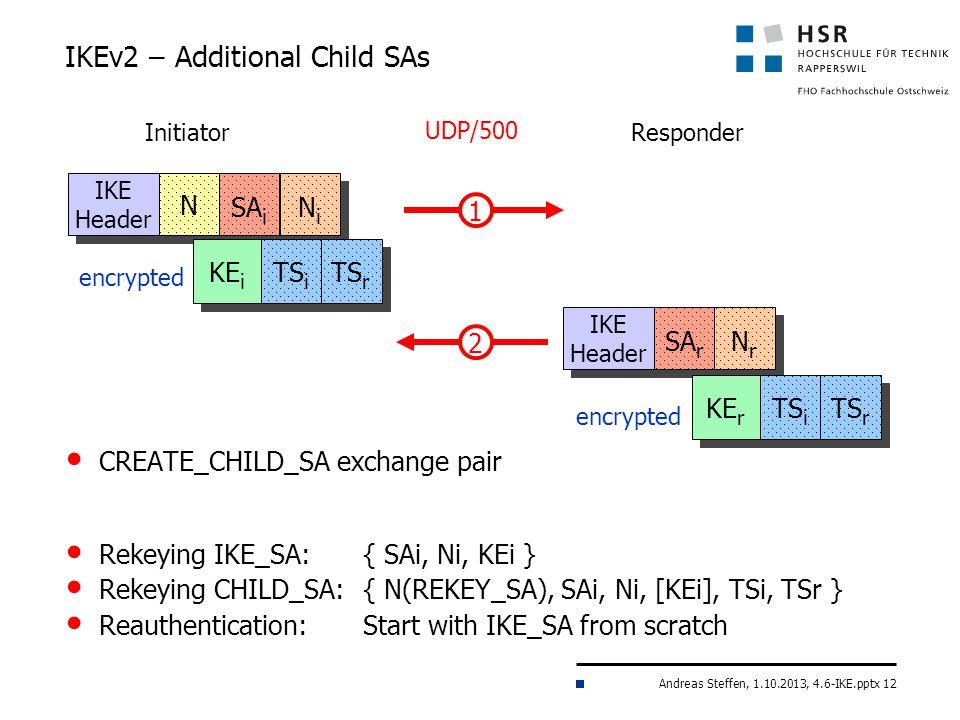IKEv2 – Additional Child SAs