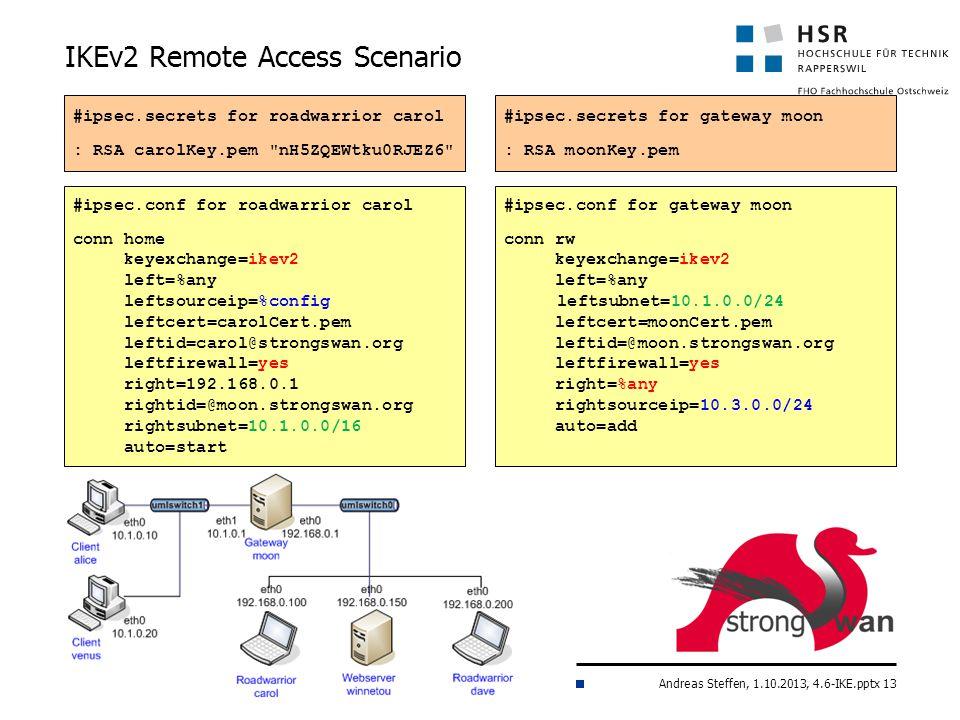 IKEv2 Remote Access Scenario