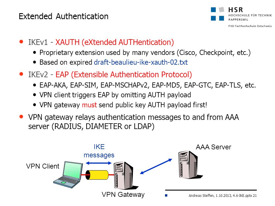 Extended Authentication
