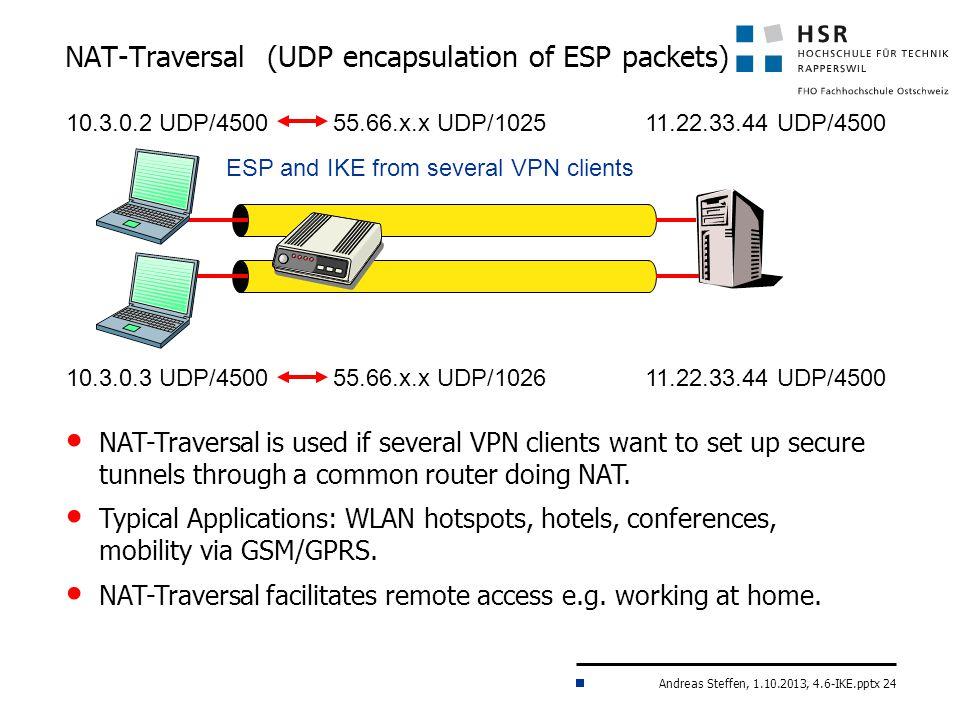NAT-Traversal (UDP encapsulation of ESP packets)