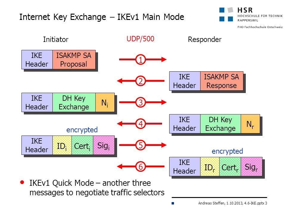 Internet Key Exchange – IKEv1 Main Mode