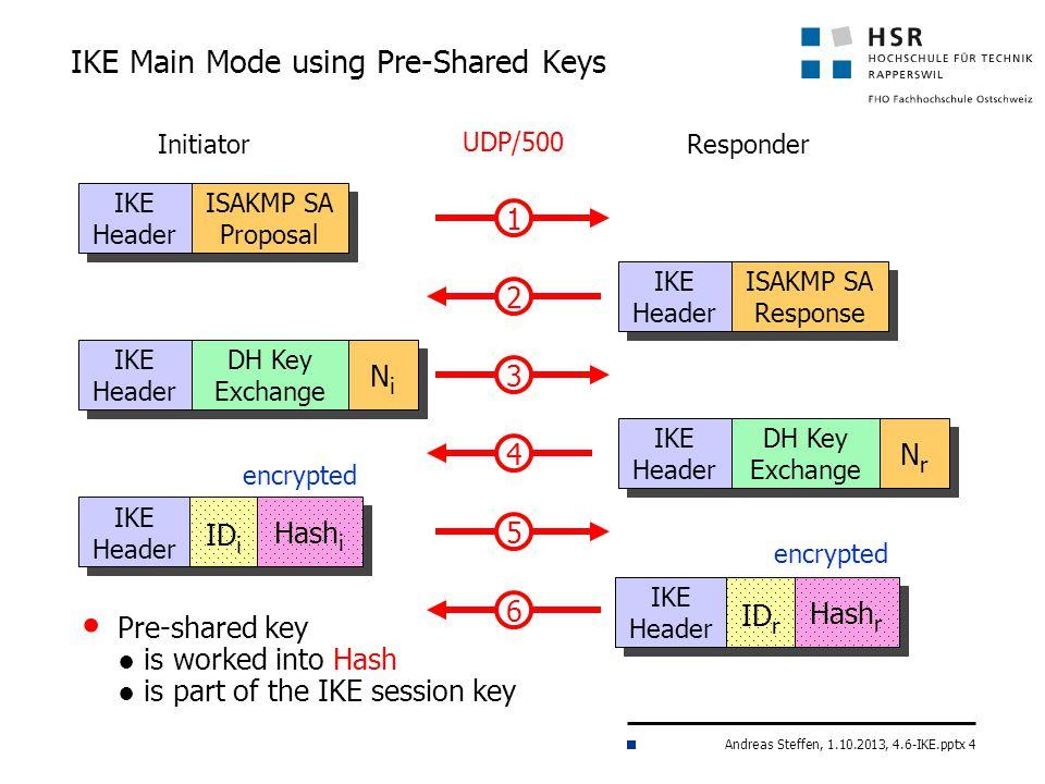 IKE Main Mode using Pre-Shared Keys