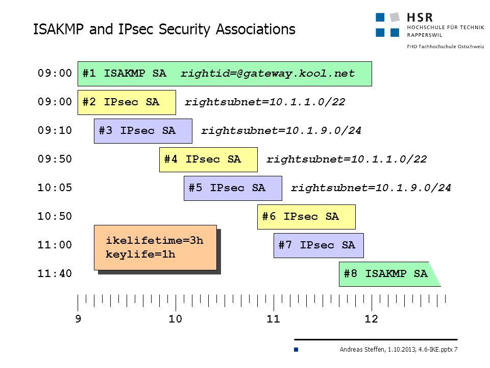 ISAKMP and IPsec Security Associations