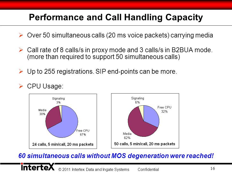 Performance and Call Handling Capacity