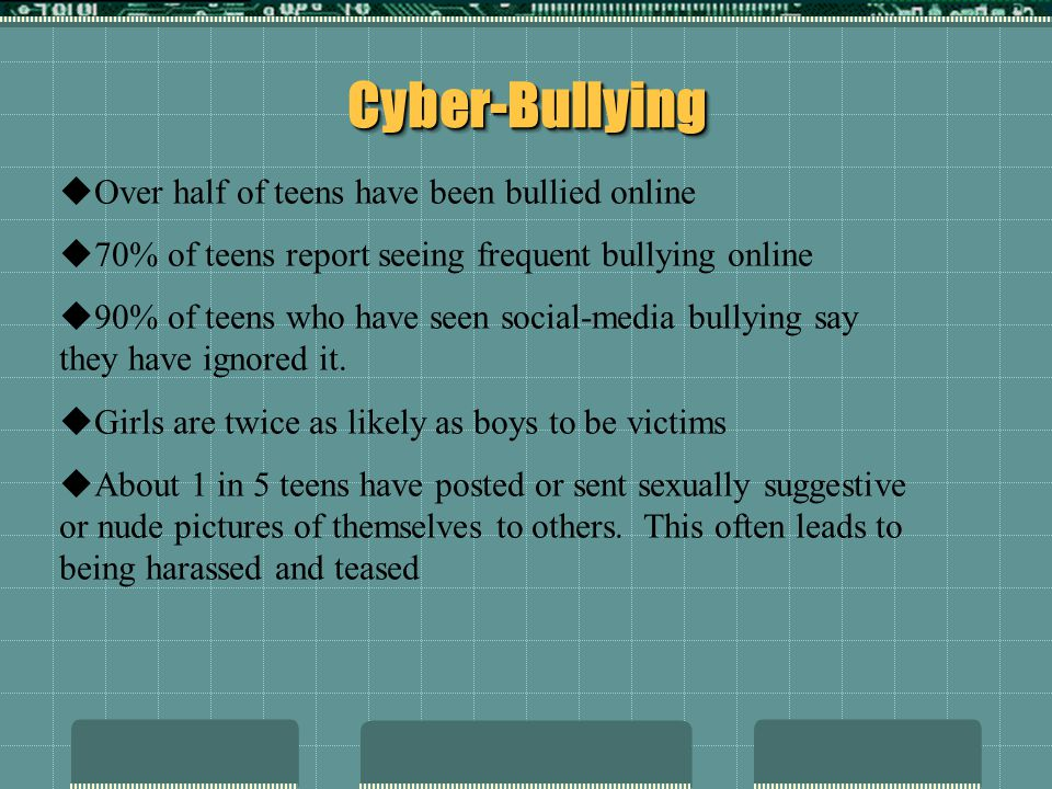 Cyber-Bullying Over half of teens have been bullied online