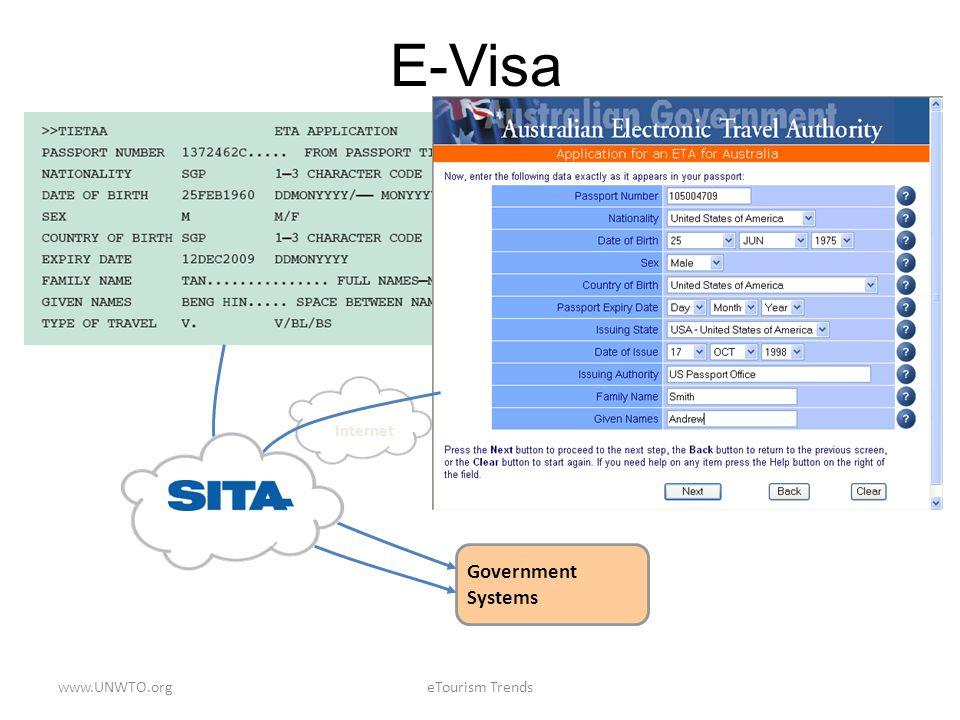 E-Visa Internet Government Systems www.UNWTO.org eTourism Trends