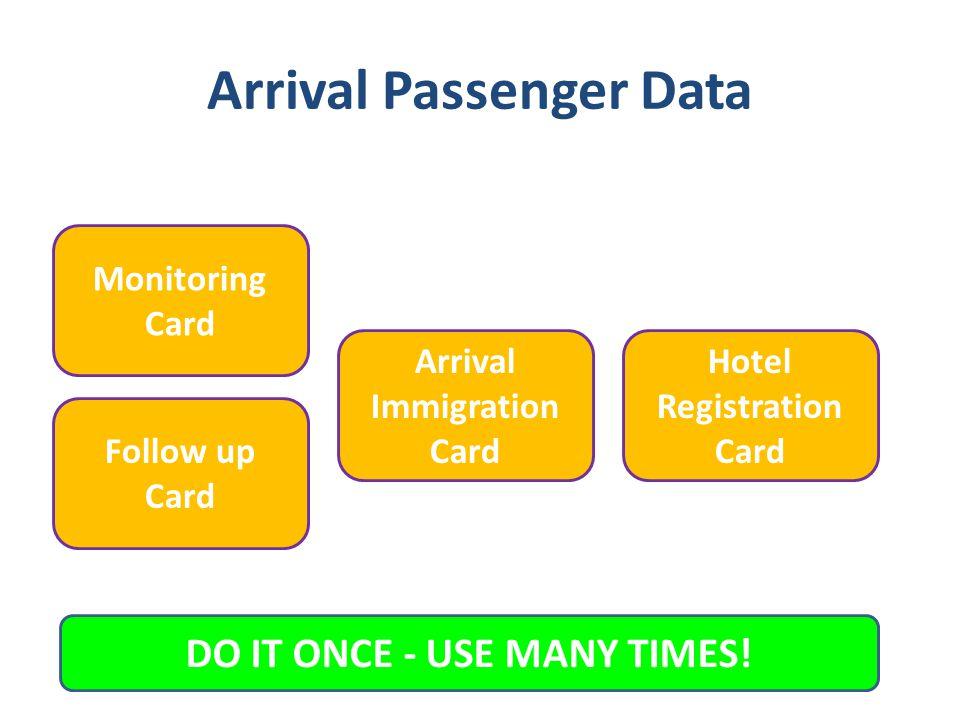 Arrival Passenger Data