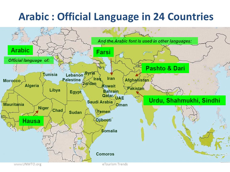 Arabic : Official Language in 24 Countries