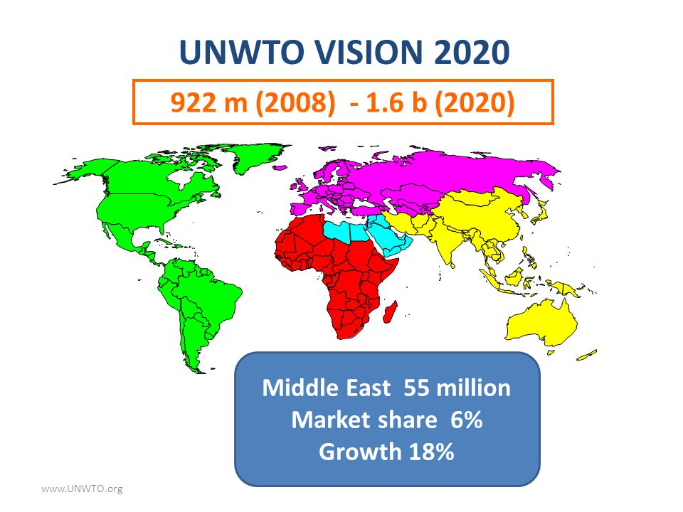 UNWTO VISION 2020 922 m (2008) - 1.6 b (2020) Middle East 55 million
