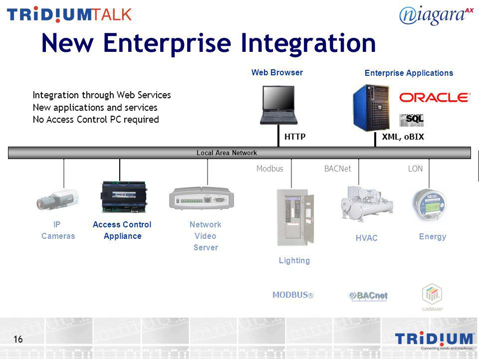 New Enterprise Integration