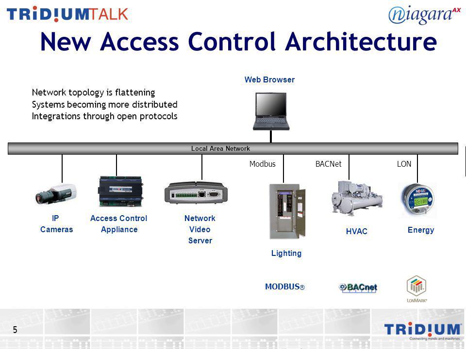 New Access Control Architecture