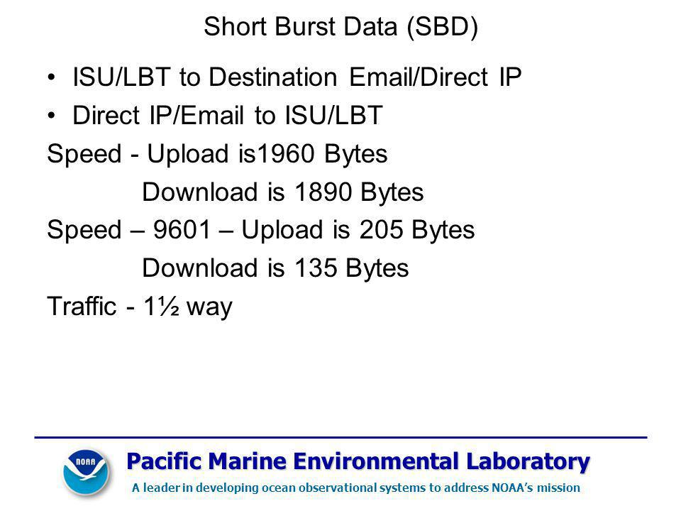 ISU/LBT to Destination Email/Direct IP Direct IP/Email to ISU/LBT